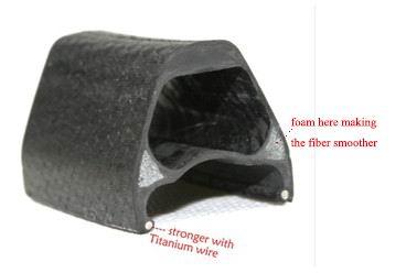 Name:  Titanium strong.jpg Views: 832 Size:  9.7 KB