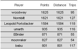 Name:  Top 7 - 06-04.JPG