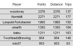 Name:  Top 7 - 10-05.JPG
