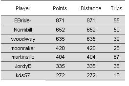 Name:  Top 7 - 15-02.JPG
