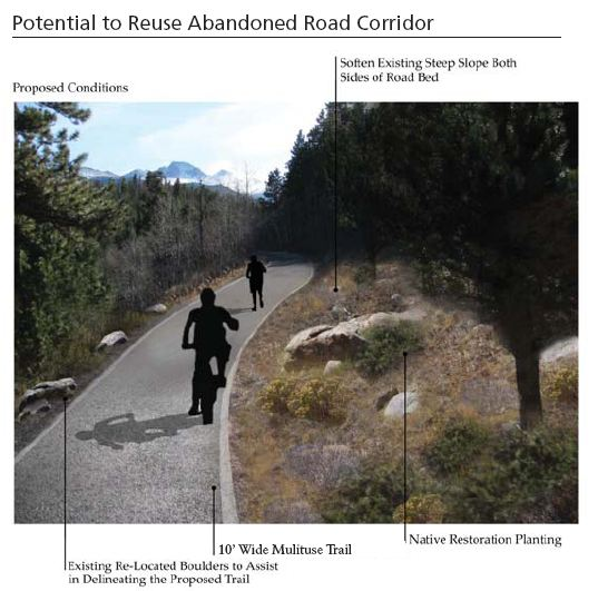 Potential for more bike access in East side of RMNP`-trail-photo.jpg