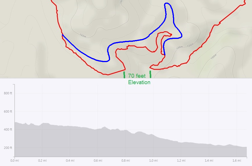 Long Arc'ing Traverses Versus Short Steep Climbing/Descending-trail-route-1.png