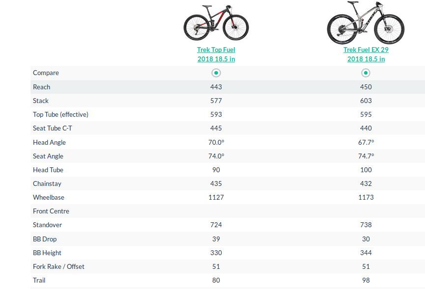 How much of a disadvantage XC versus Trail Bike - Racing-trek.jpg