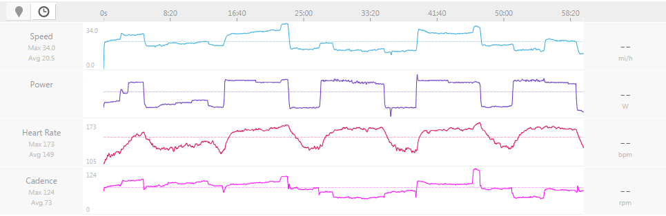 Singlespeed training and power meters? Anyone doing this?-trnr.png