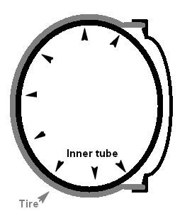 Name:  tube in.jpg Views: 4076 Size:  15.6 KB