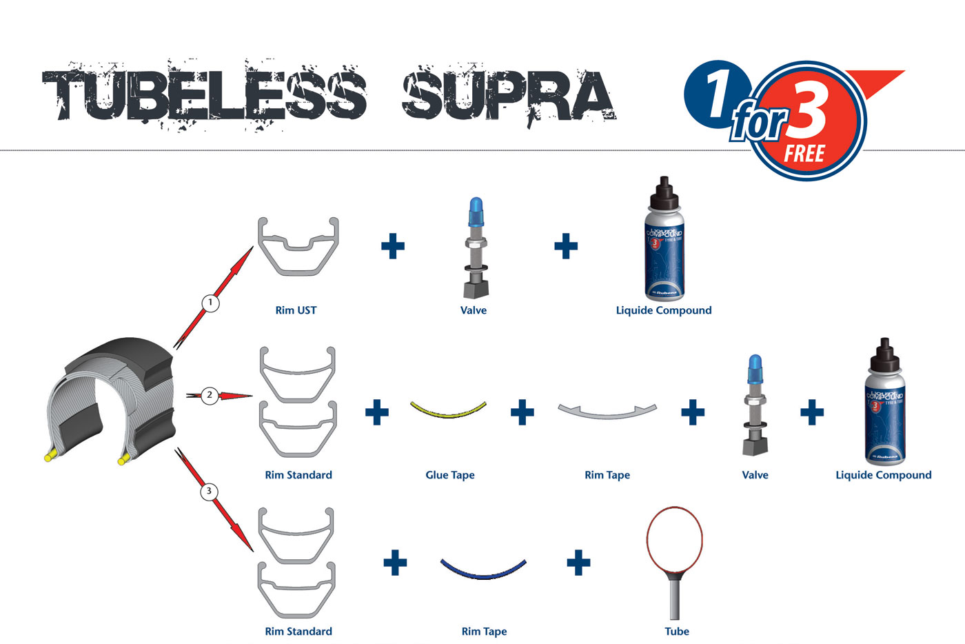 Tubeless Supra 1 for 3