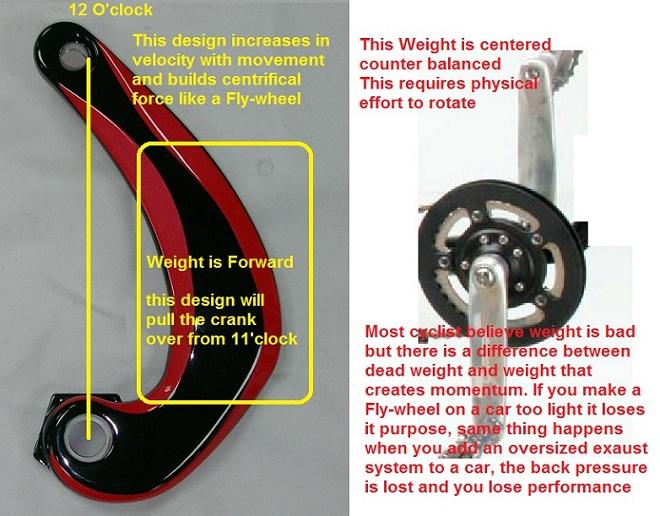 Power Curved Cranks...-turbo-crank-explained.jpg