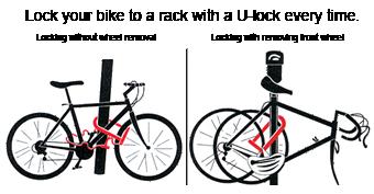 Name:  u-lock.png Views: 6627 Size:  55.7 KB