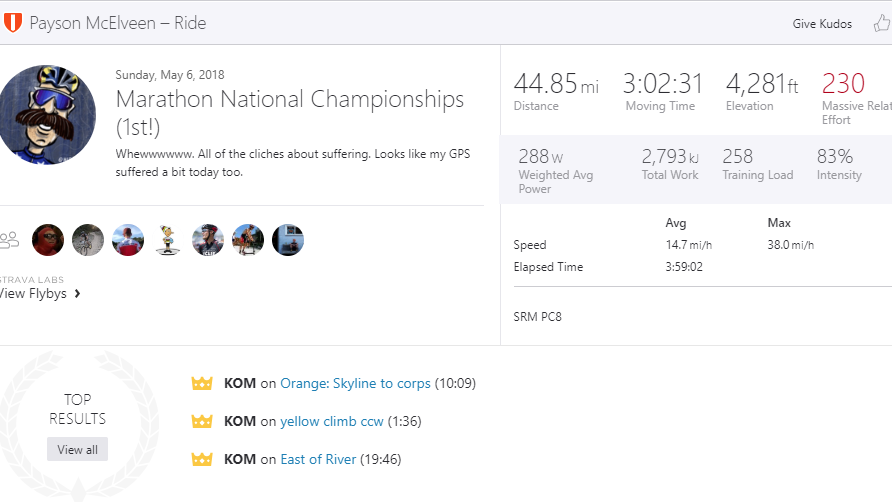You have to see this Strava data to believe it-untitled.png