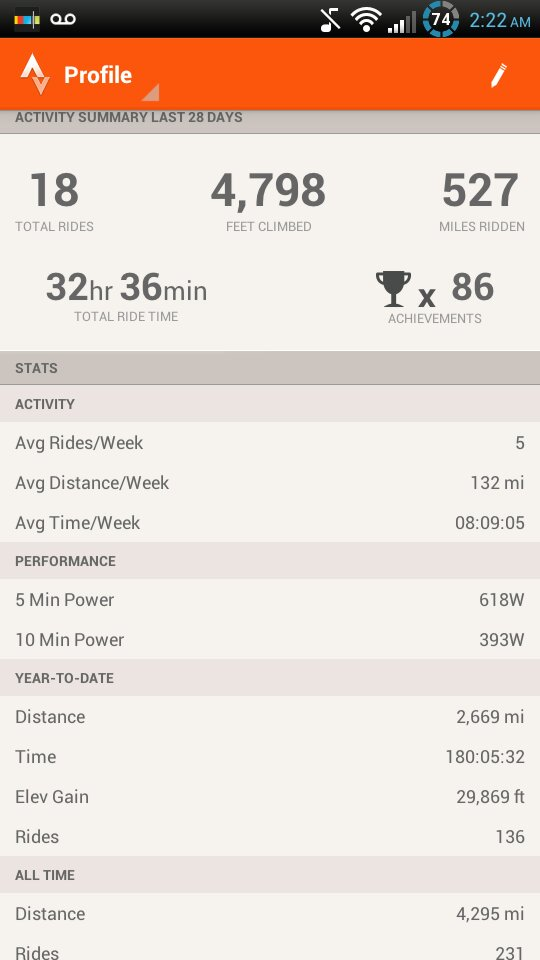2012 Strava/GPS stats - how'd you do?-uploadfromtaptalk1357025086747.jpg