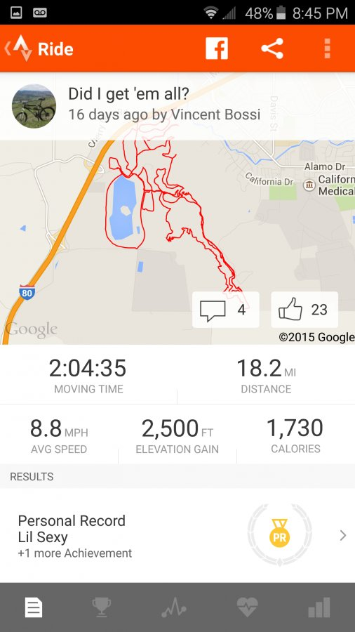 What is your average speed on out and bike rides?-uploadfromtaptalk1428897171800.jpg