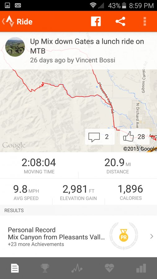 What is your average speed on out and bike rides?-uploadfromtaptalk1428897593635.jpg