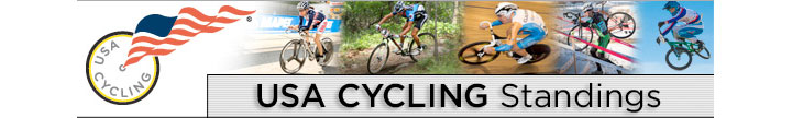 USA Cycling Header