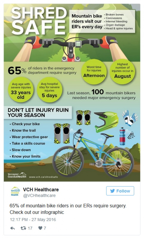 Vancouver Coastal Health Safe Shred Safe-vanhealth.jpg