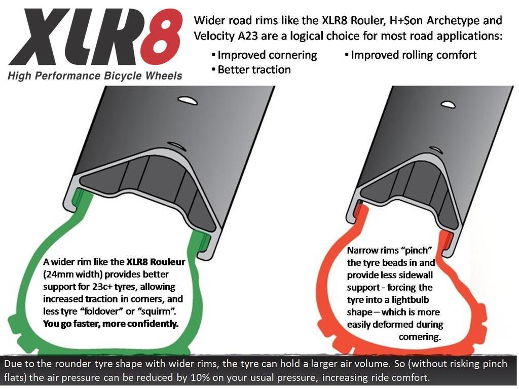 Fattest 26 tire for regular MTB?-velo13-1.jpg