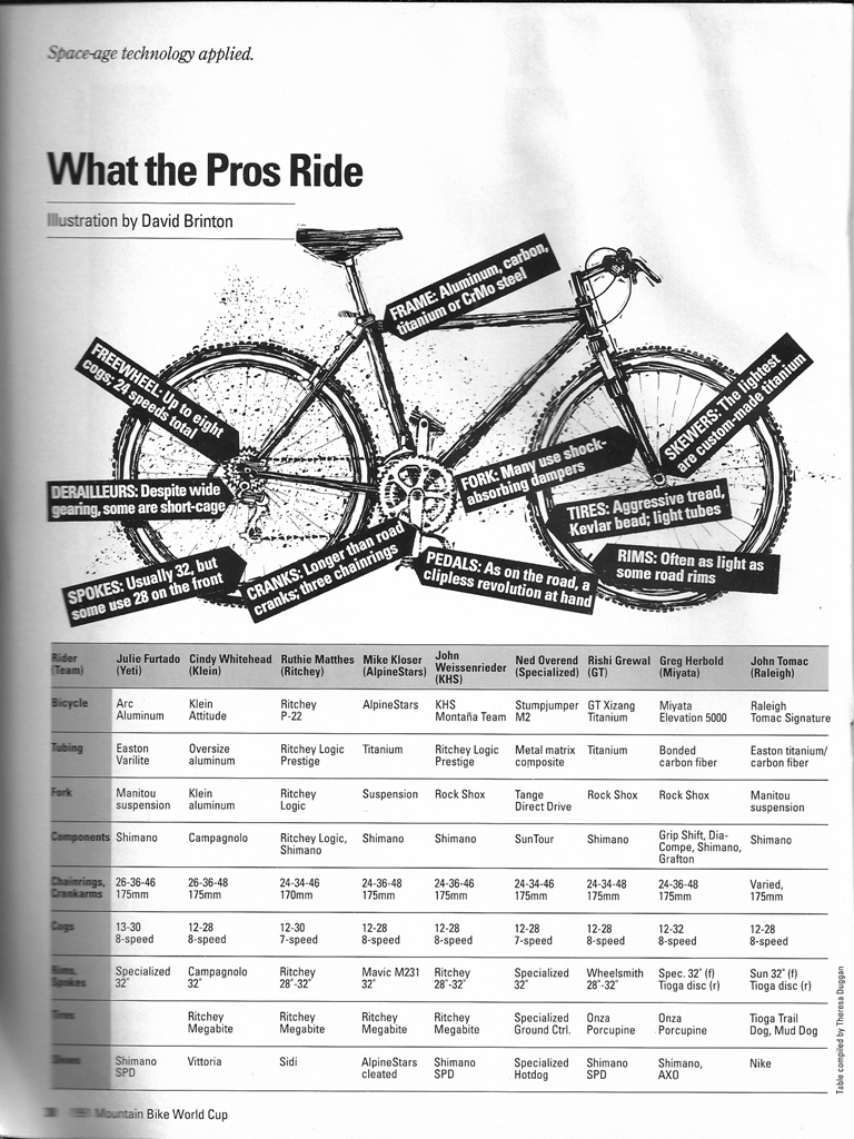 Official John Tomac Picture Thread-vn_1991-world-cup_pros-ride_small.jpg