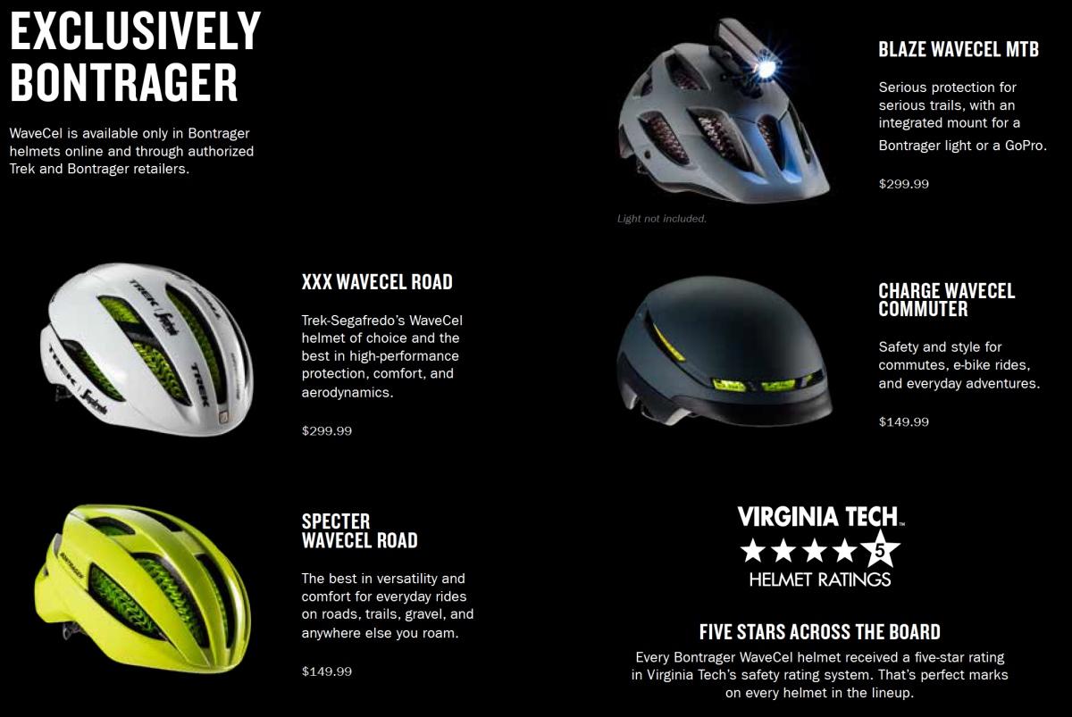 Bontrager Wavecel Helmet First Look