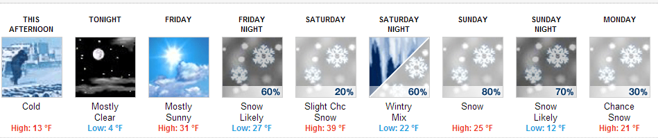 The thaw is comming!!!!!-weather.png
