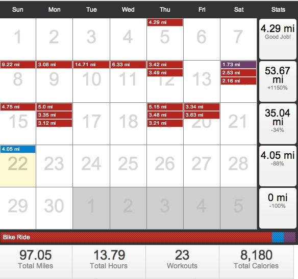 Pre Midlife Crisis, Return to Fitness, Support Group-week-3-begins.jpg