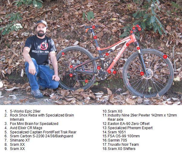 PISGAH, more fun with 5in or 6in bike?-wes-d-inside-shops-bikes.jpg