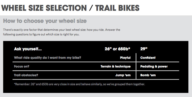Wheel Size Selection Trail