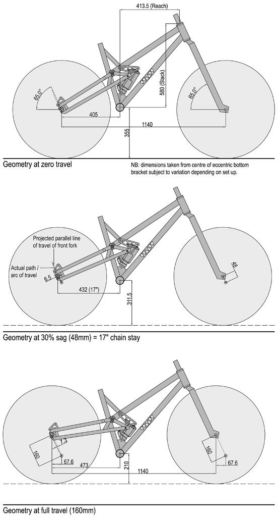 WMW - 2nd frame - 1st TIG welded-wmw-mk2-geometry-diagram.jpg