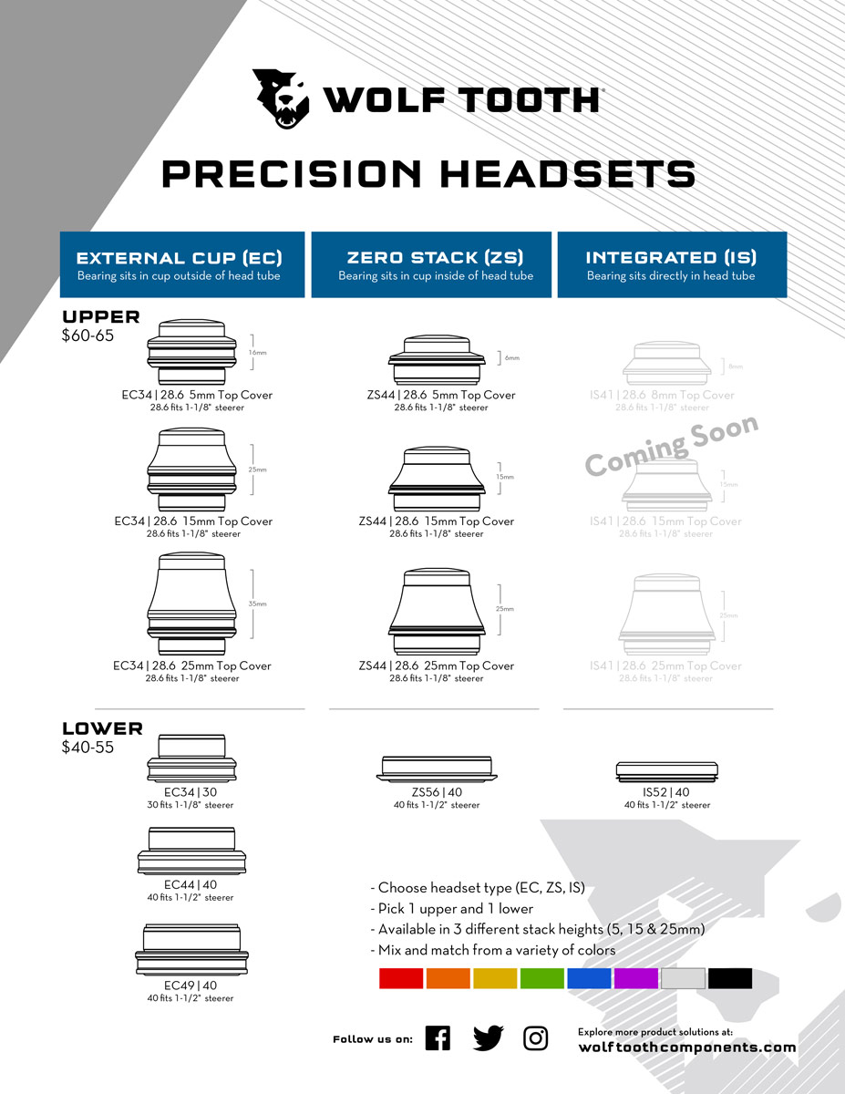 Wolf Tooth Precision Headsets