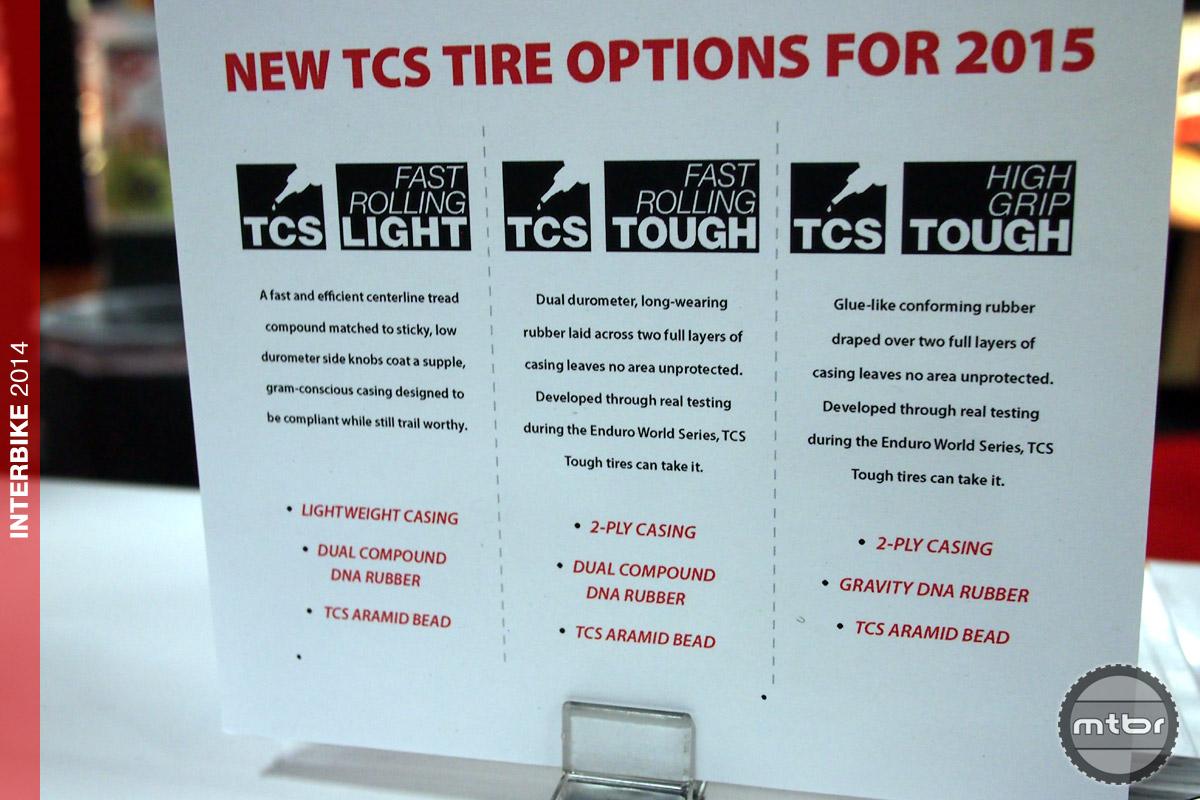 WTB TCS options