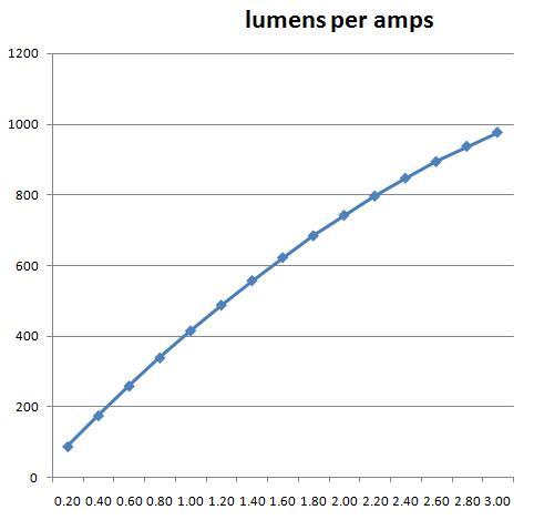 Name:  xml-chart.jpg Views: 5511 Size:  15.3 KB