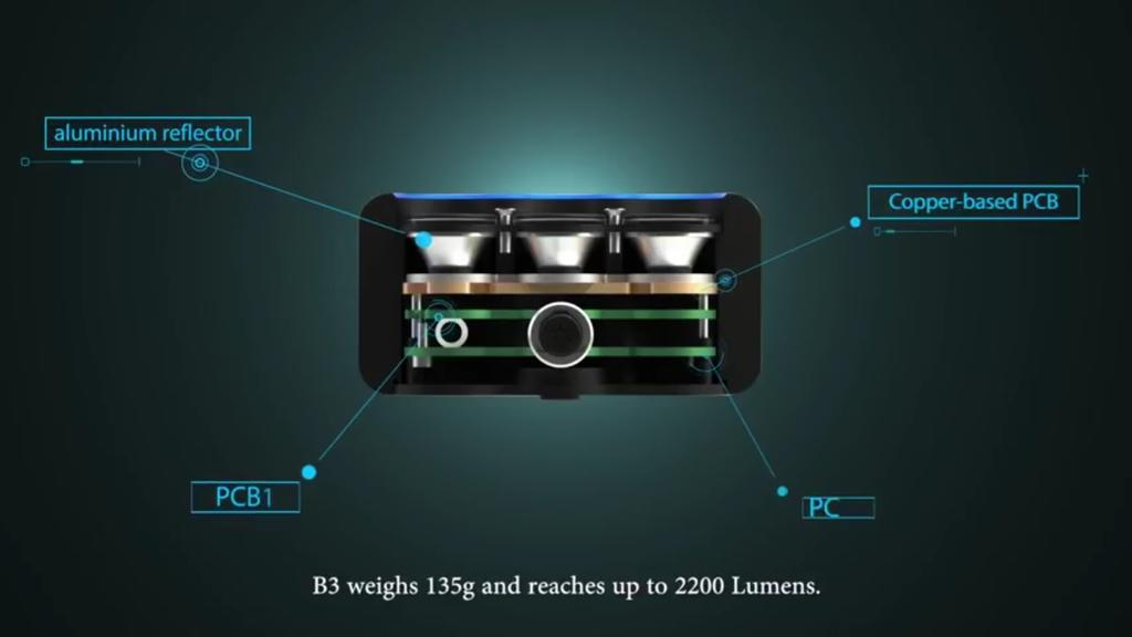 Zanflare made a crowd founding for its bike light with 3 independent LEDs-zanflare-b3-pic-2.jpg
