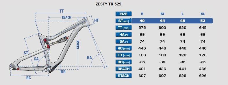 Lapierre Zesty AM or TR-zesty-tr529.jpg